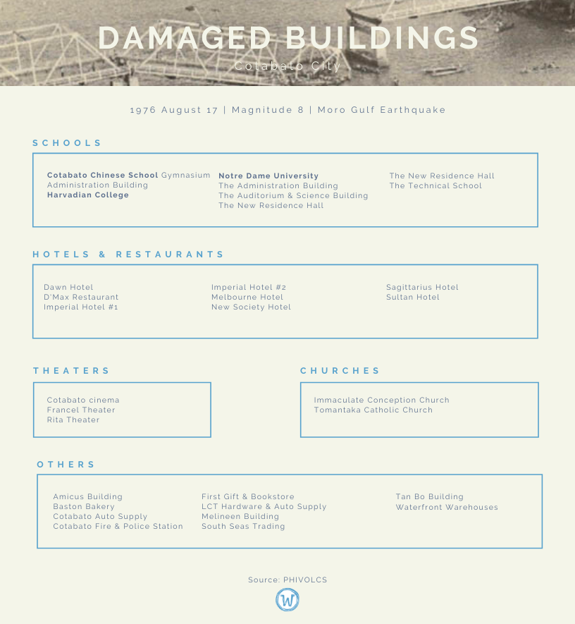 more-gulf-damage-infograph