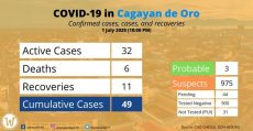 cdo-covid-19-case-update-july-1