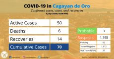 cdo-covid-19-case-update-july-5