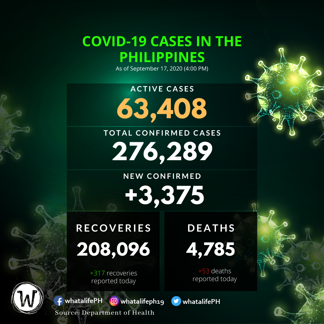 ph-covid-19-cases-as-of-sept-17