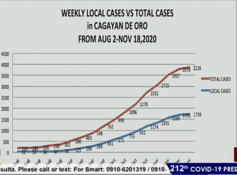 weekly-local-cases-as-of-november